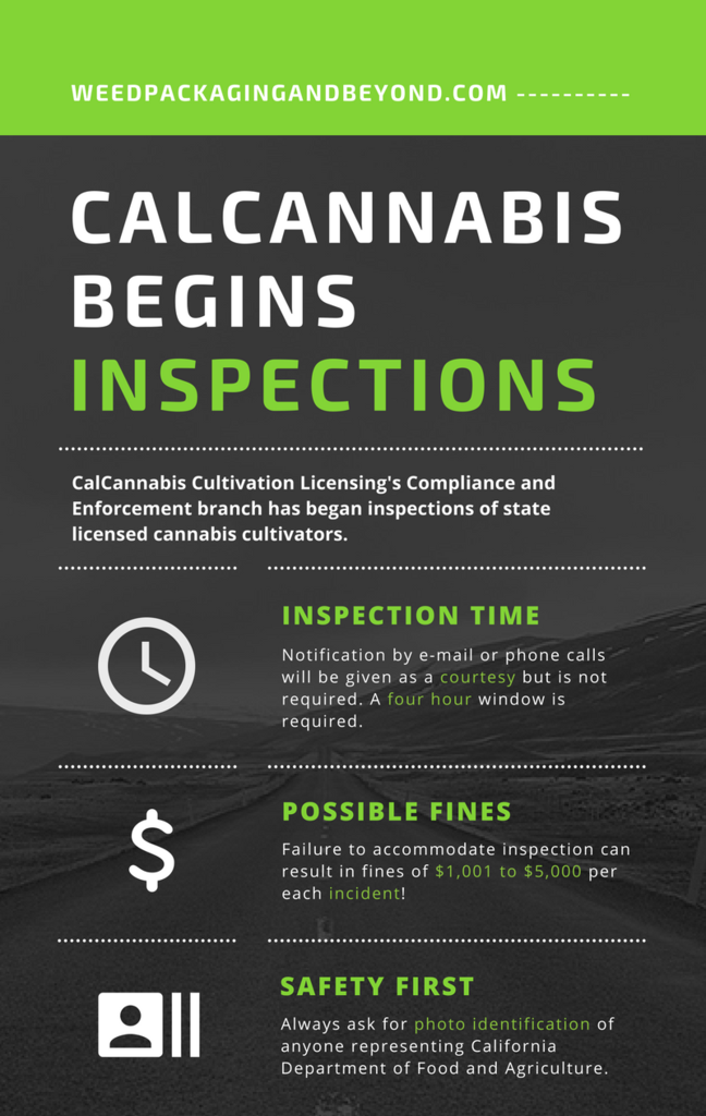 CalCannabis Inspection need to know infograph